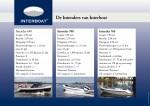 Interboat sloepen Intender Intercruiser Daemes en Heeren Sloepenboekje Sloepenkaart Sloepenpost Ik zoek een sloep Intender 640 Intender 700 Intender 760 Intender 770 Xtra Intender 770 Nieuwe sloep kopen