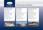Interboat sloepen Intender Intercruiser Daemes en Heeren Sloepenboekje Sloepenkaart Sloepenpost Ik zoek een sloep Intercruiser 27 Cabin Intercrusier 28 Intercruiser 28 Cabrio Intercruser 29 Intercruiser 31 Intercruiser 32 Intercruiser 34 Nieuwe sloep kopen